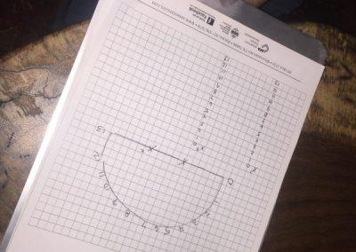 measurement plotting